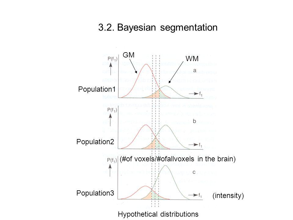 3.2. Bayesian segmentation