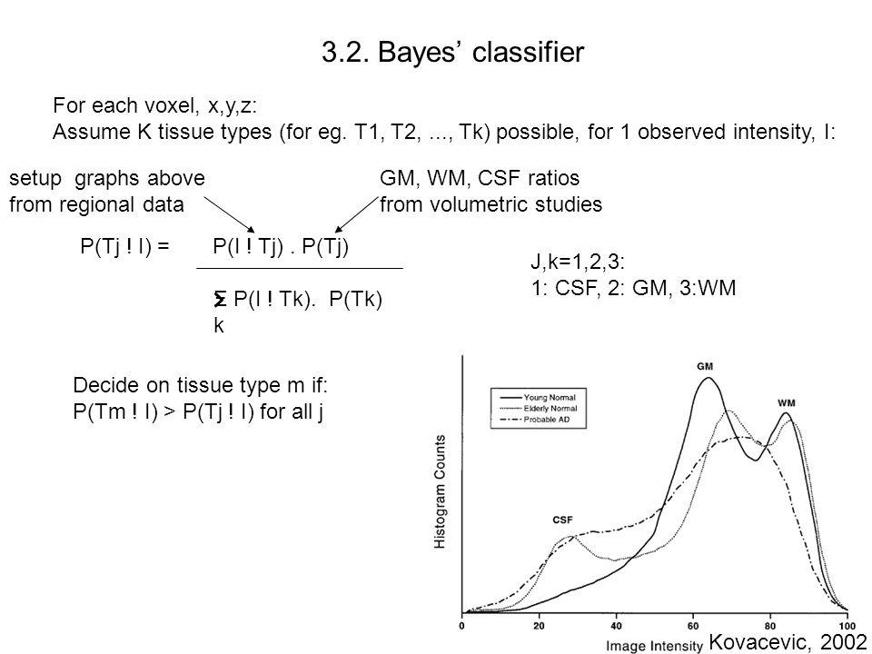 3.2. Bayes' classifier For each voxel, x,y,z: