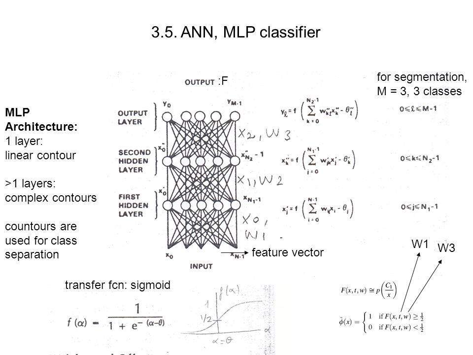 3.5. ANN, MLP classifier for segmentation, :F M = 3, 3 classes MLP