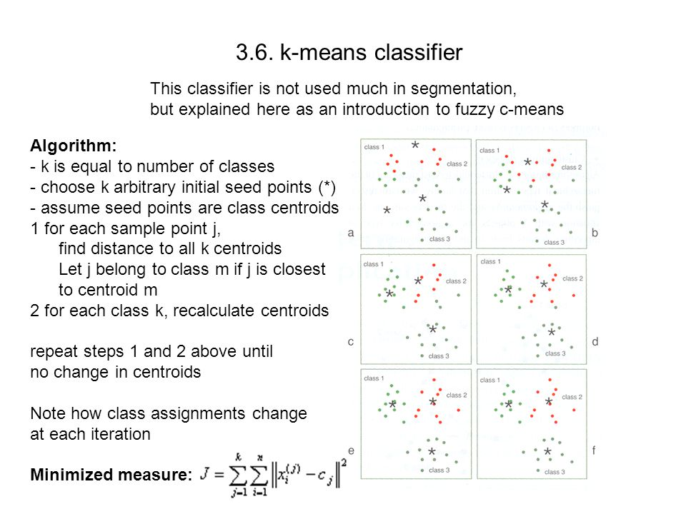 3.6. k-means classifier This classifier is not used much in segmentation, but explained here as an introduction to fuzzy c-means.
