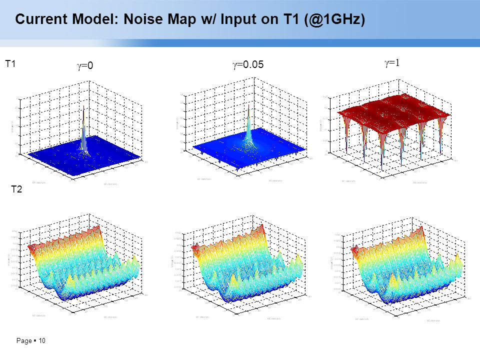 Current Model: Noise Map w/ Input on T1 (@1GHz)