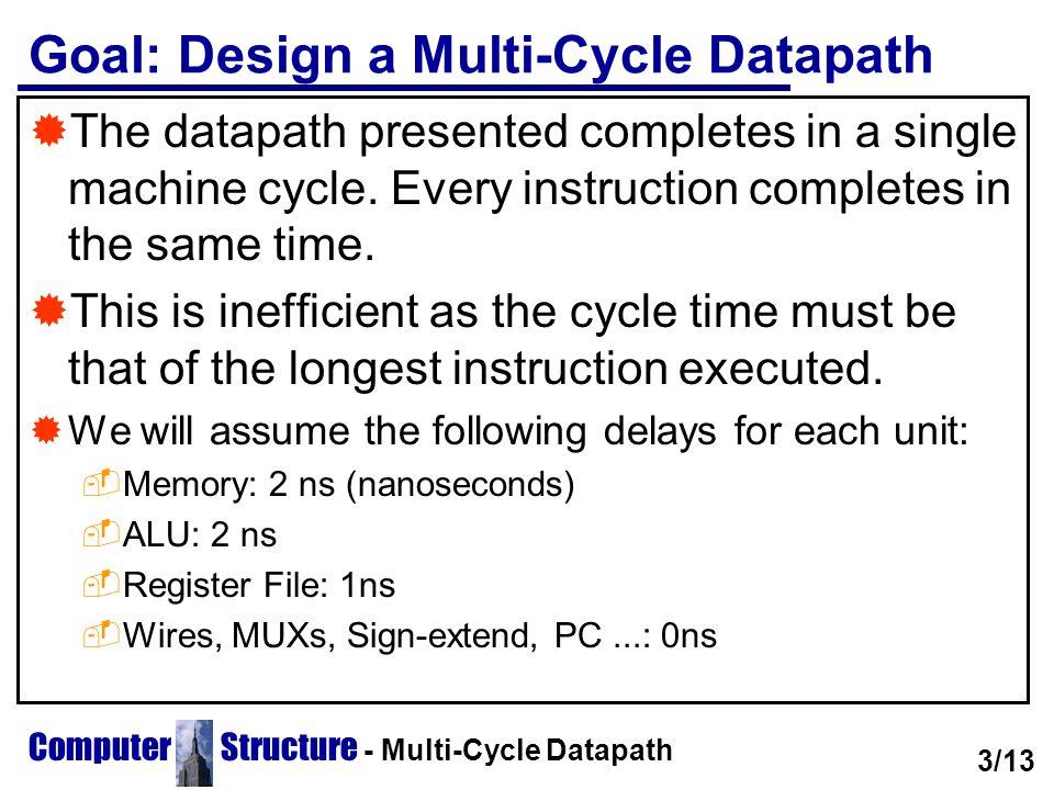 Goal: Design a Multi-Cycle Datapath