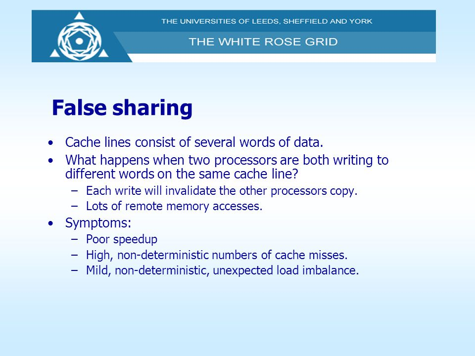 False sharing Cache lines consist of several words of data.