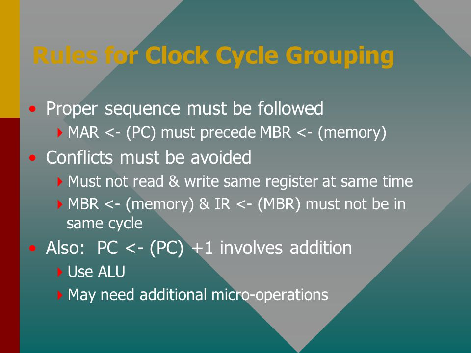 Rules for Clock Cycle Grouping