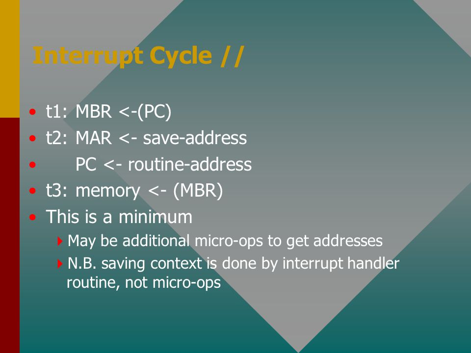 Interrupt Cycle // t1: MBR <-(PC) t2: MAR <- save-address