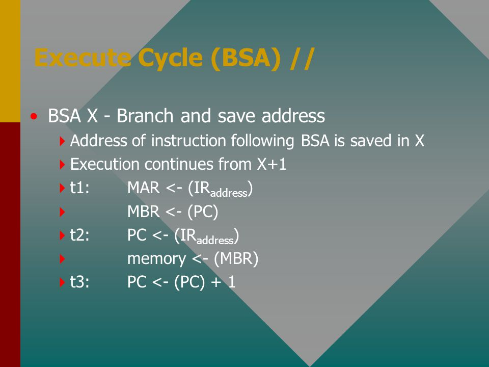 Execute Cycle (BSA) // BSA X - Branch and save address