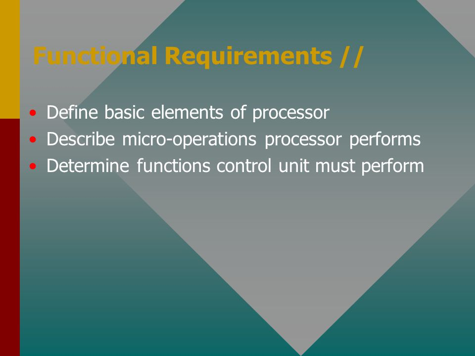 Functional Requirements //