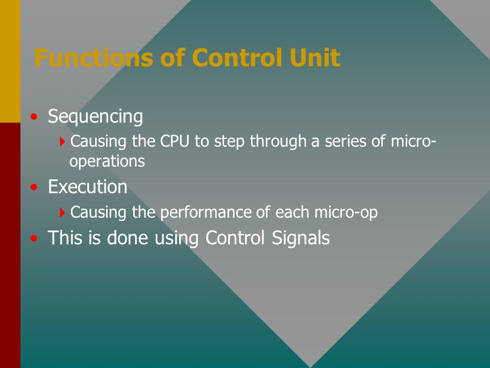 Functions of Control Unit