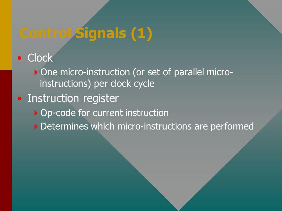 Control Signals (1) Clock Instruction register