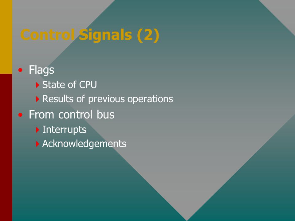 Control Signals (2) Flags From control bus State of CPU