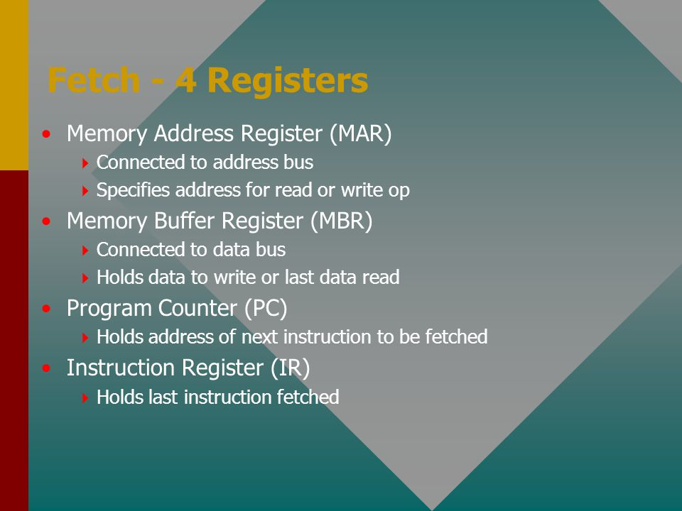 Fetch - 4 Registers Memory Address Register (MAR)