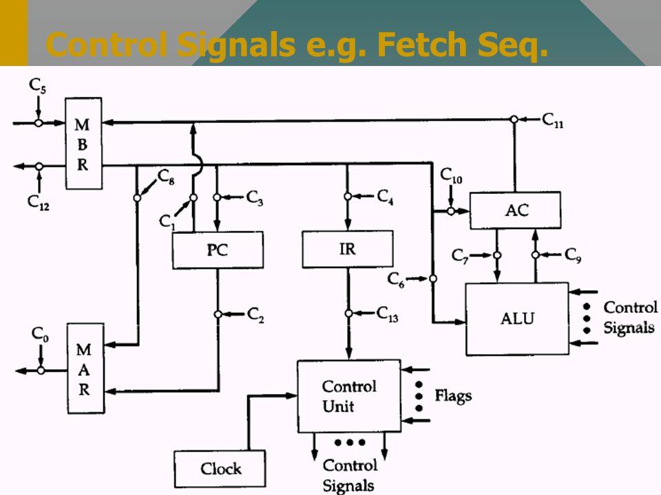 Control Signals e.g. Fetch Seq.
