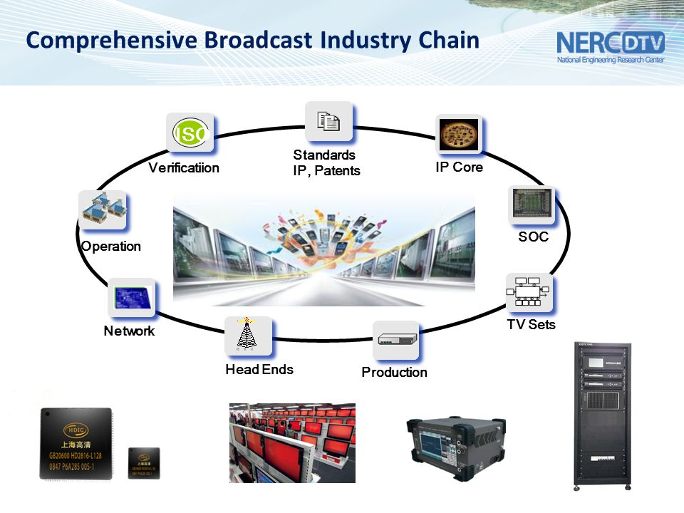 Comprehensive Broadcast Industry Chain