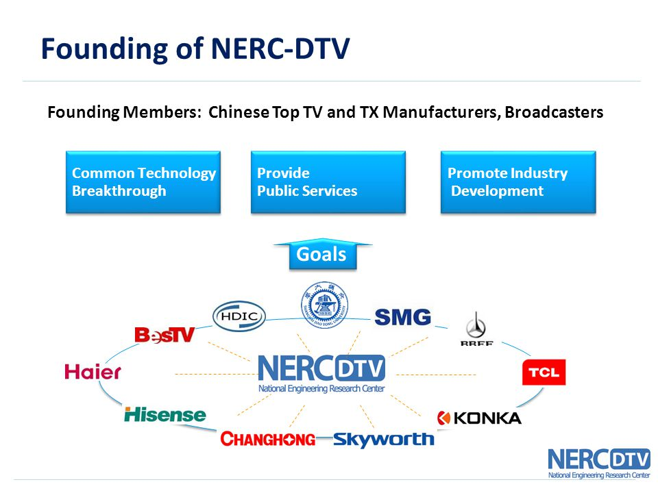 Founding Members: Chinese Top TV and TX Manufacturers, Broadcasters