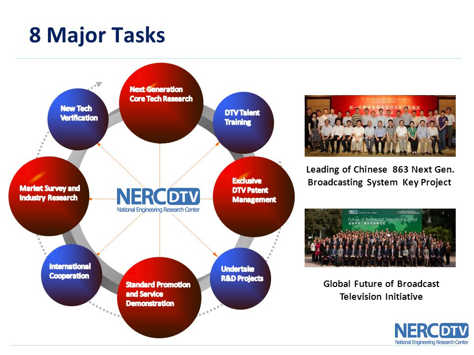 8 Major Tasks Next Generation Core Tech Research. Exclusive DTV Patent Management. Market Survey and Industry Research.