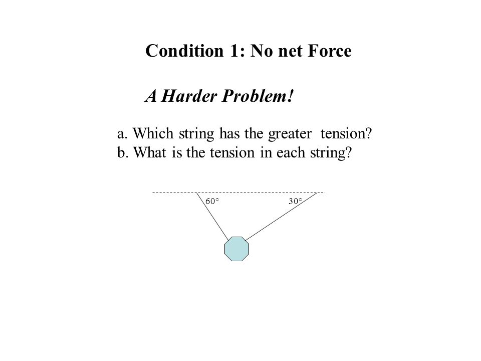 Condition 1: No net Force A Harder Problem!