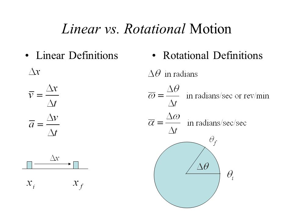 Linear vs. Rotational Motion