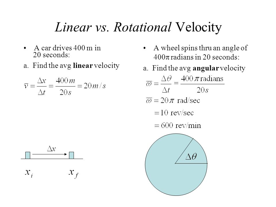 Linear vs. Rotational Velocity