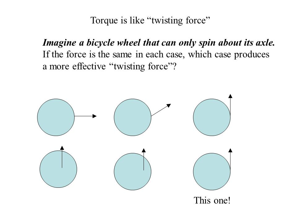 Torque is like twisting force