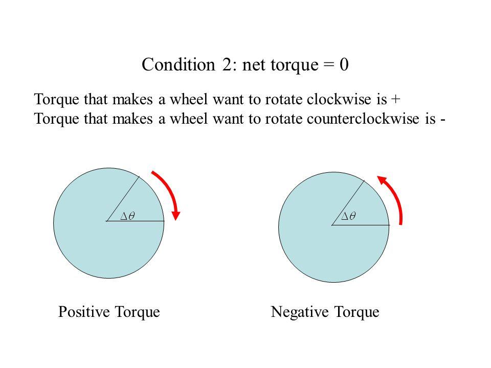 Condition 2: net torque = 0
