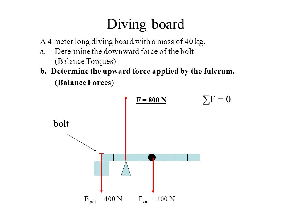 Diving board A 4 meter long diving board with a mass of 40 kg. Determine the downward force of the bolt. (Balance Torques)