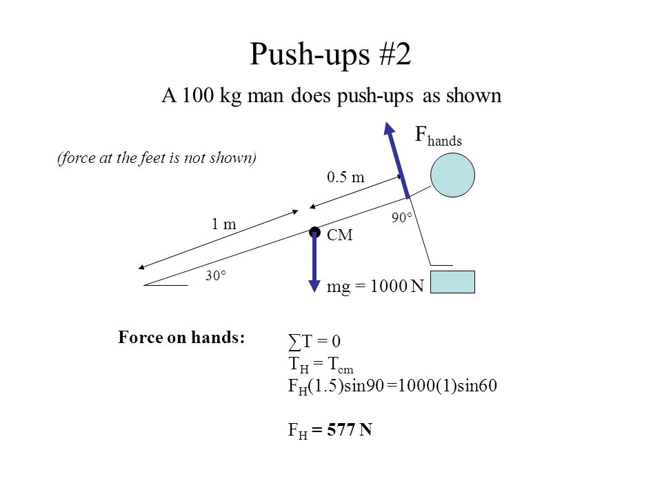 Push-ups #2 A 100 kg man does push-ups as shown Fhands mg = 1000 N