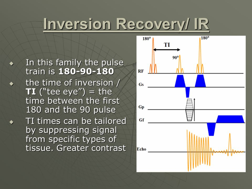 Inversion Recovery/ IR