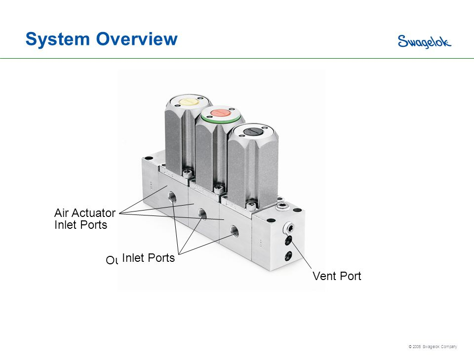 System Overview Air Actuator Inlet Ports Inlet Ports Outlet Port