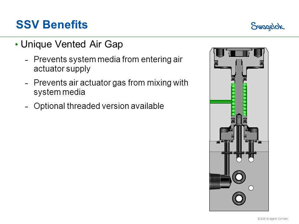 SSV Benefits Unique Vented Air Gap