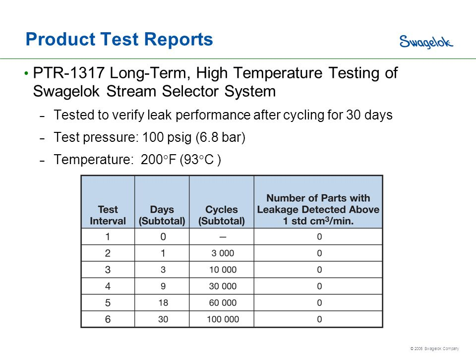 Product Test Reports PTR-1317 Long-Term, High Temperature Testing of Swagelok Stream Selector System.