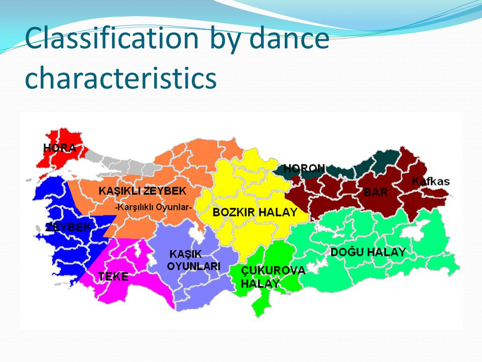 Classification by dance characteristics