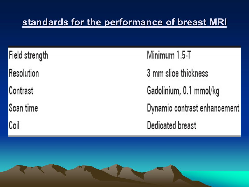 standards for the performance of breast MRI