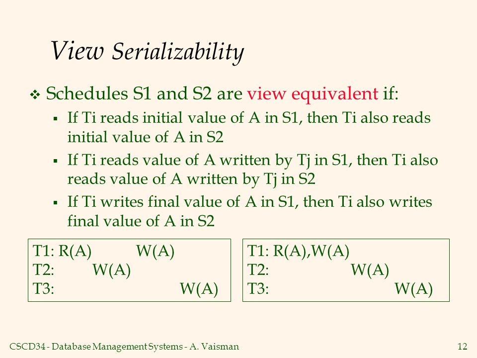 View Serializability Schedules S1 and S2 are view equivalent if: