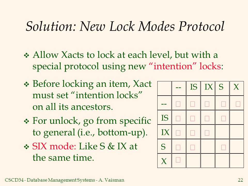 Solution: New Lock Modes Protocol