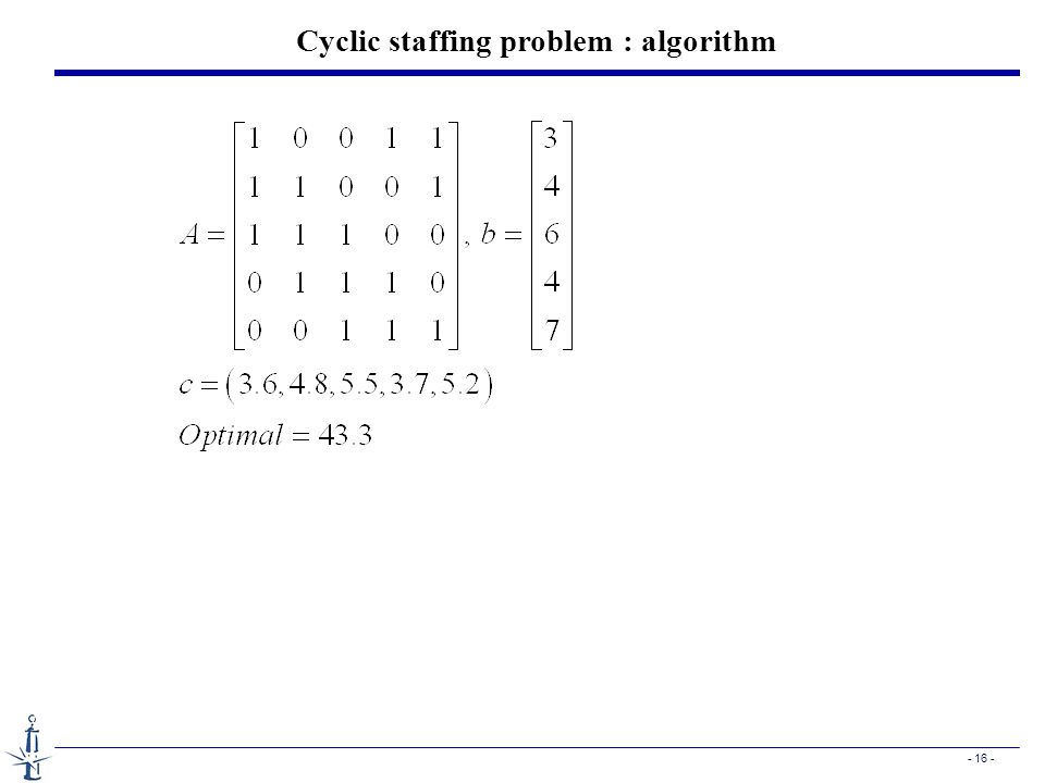 Cyclic staffing problem : algorithm