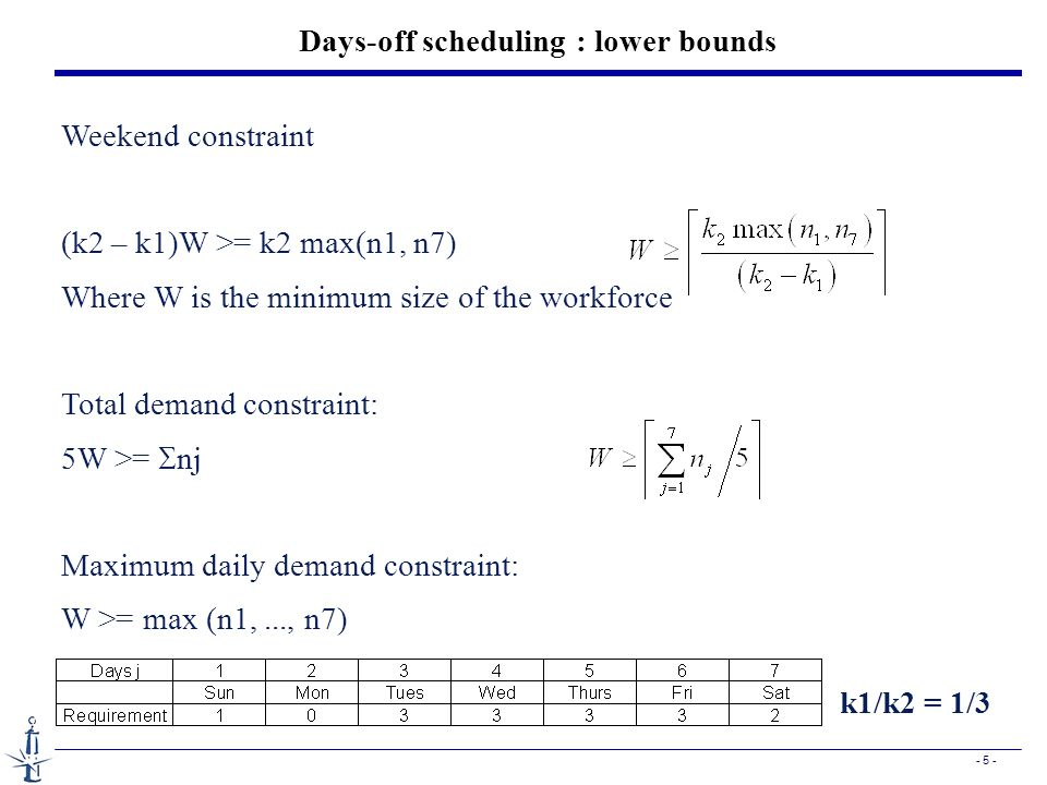 Days-off scheduling : lower bounds