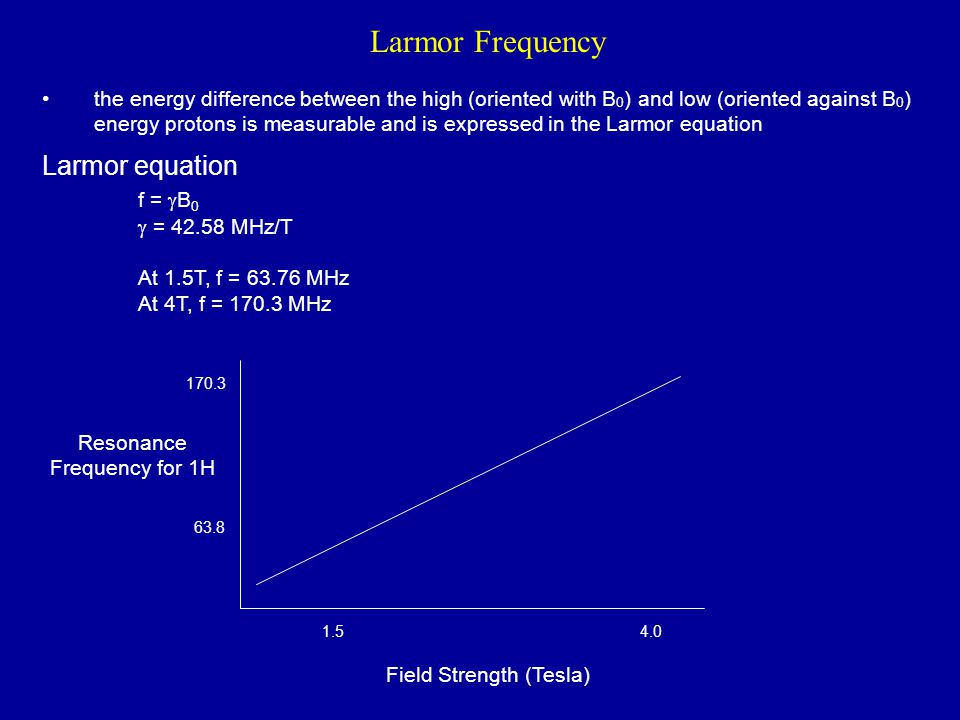 Larmor Frequency Larmor equation f = B0