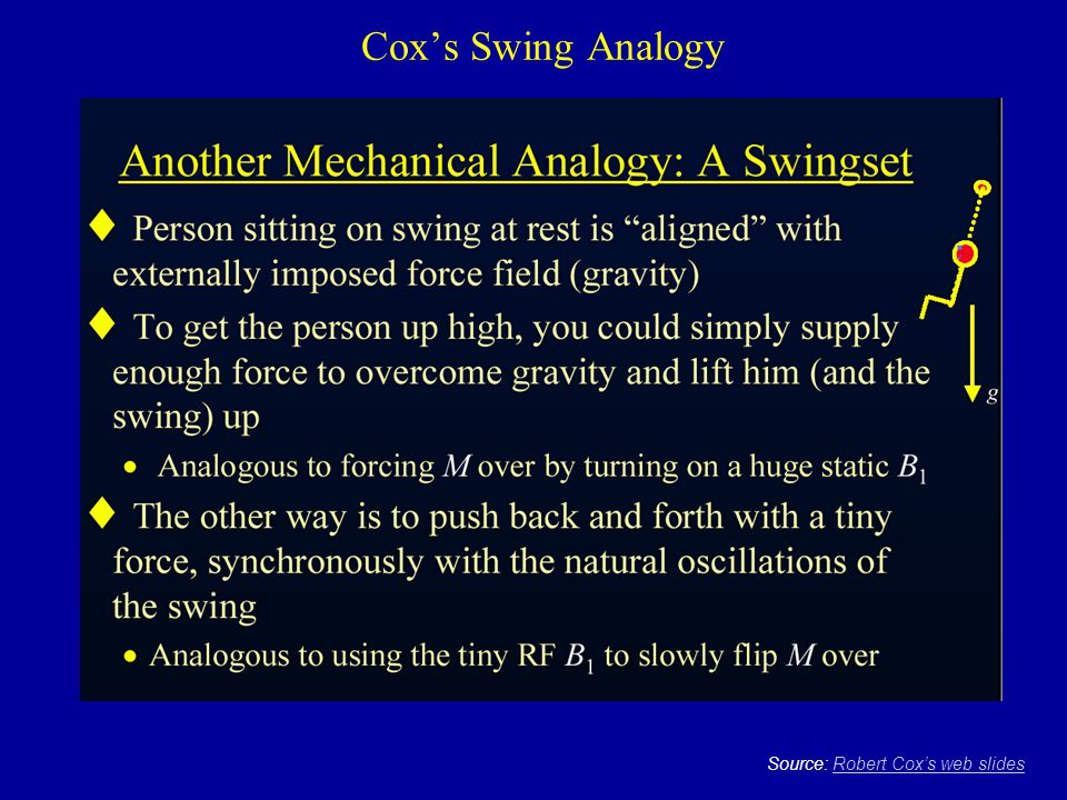 Cox's Swing Analogy Source: Robert Cox's web slides