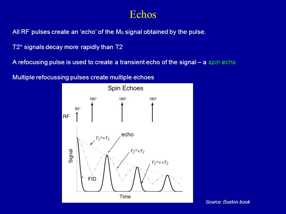 Echos All RF pulses create an 'echo' of the M0 signal obtained by the pulse. T2* signals decay more rapidly than T2.