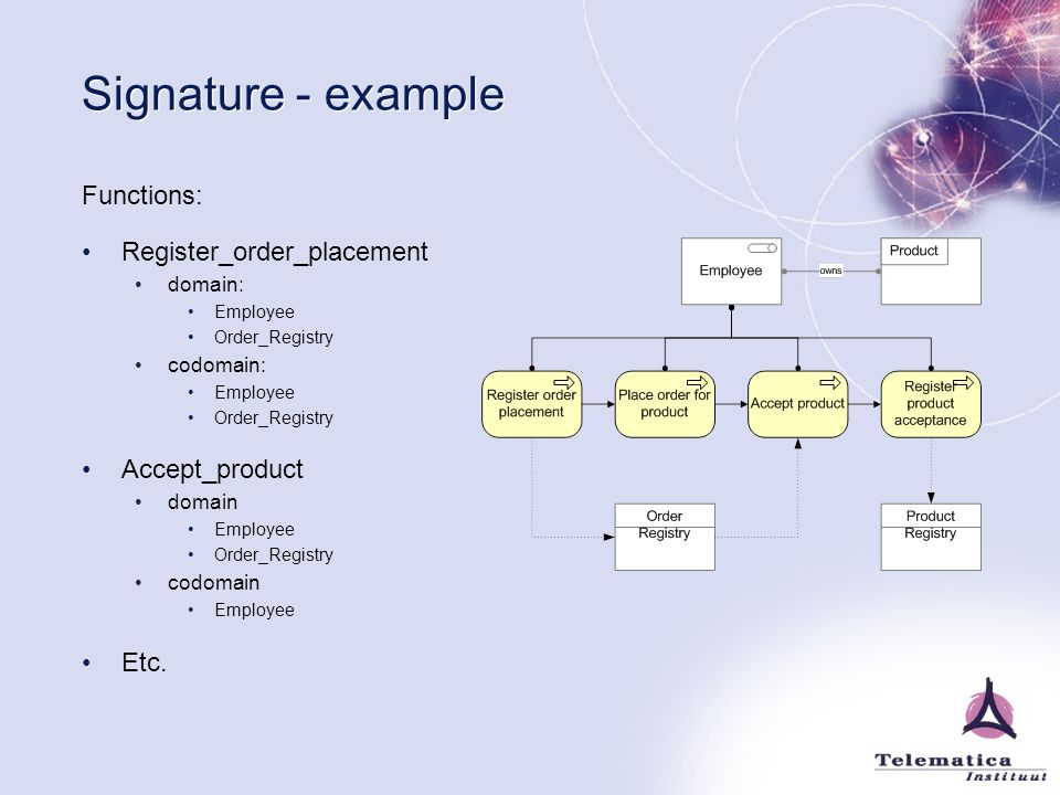Signature - example Functions: Register_order_placement Accept_product