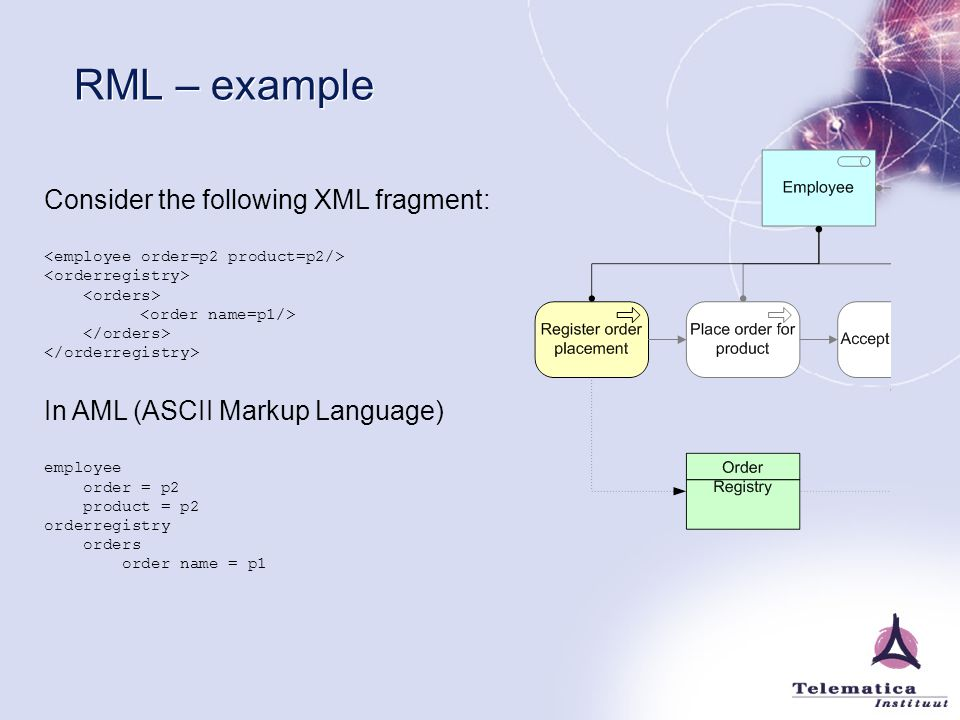 RML – example Consider the following XML fragment: