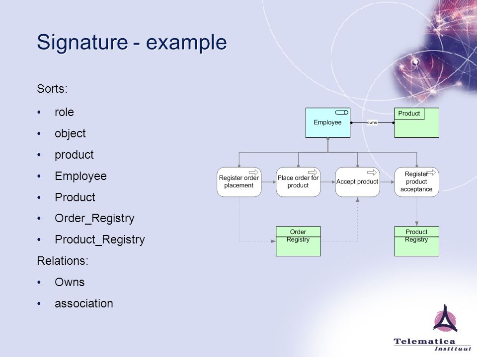 Signature - example Sorts: role object product Employee Product
