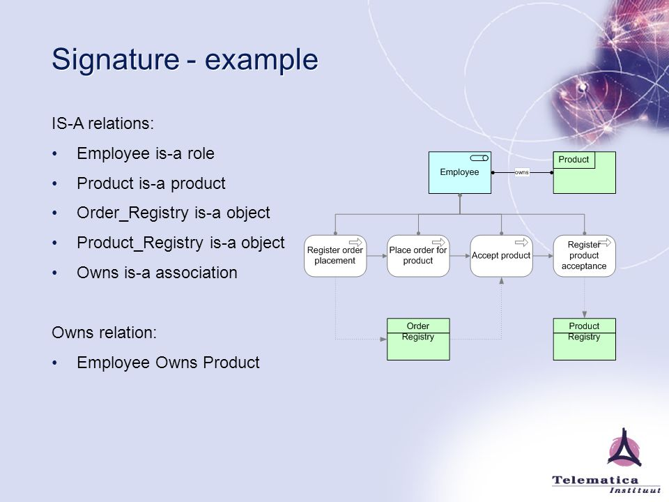 Signature - example IS-A relations: Employee is-a role