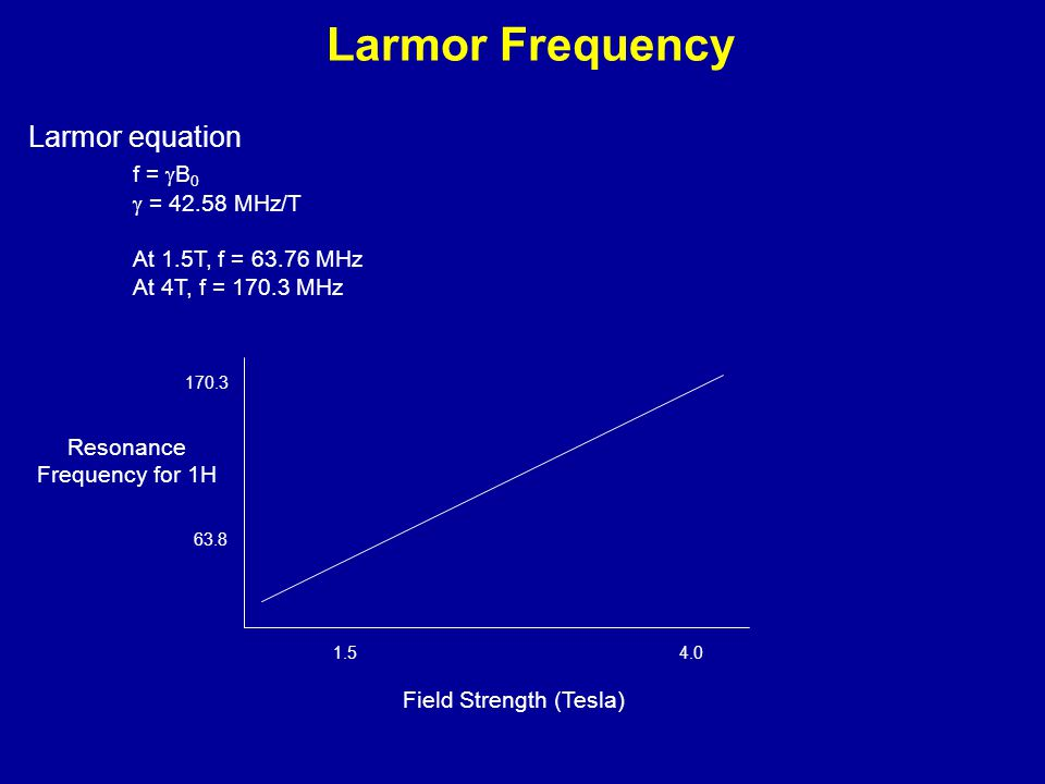Larmor Frequency Larmor equation f = B0  = 42.58 MHz/T