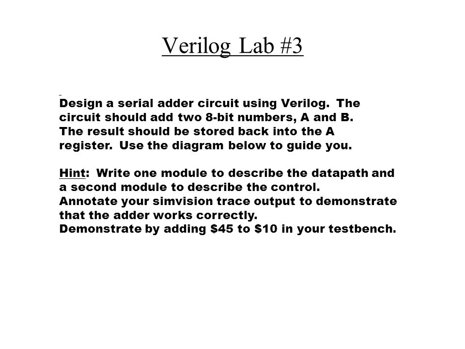 Verilog Lab #3 Design a serial adder circuit using Verilog. The circuit should add two 8-bit numbers, A and B.