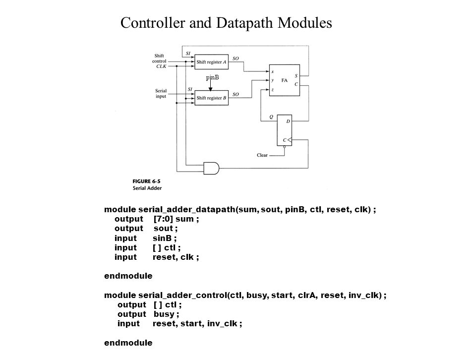 Controller and Datapath Modules