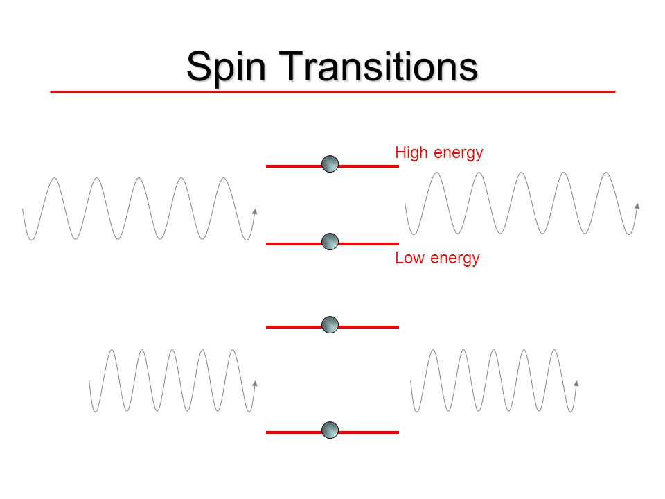 Spin Transitions High energy Low energy Show RF coil