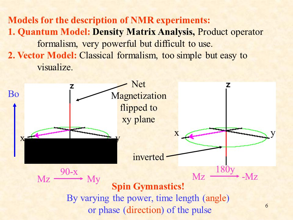Models for the description of NMR experiments:
