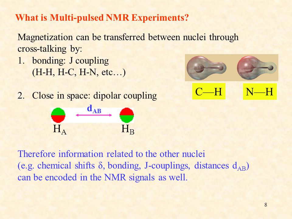 C—H N—H HB HA What is Multi-pulsed NMR Experiments
