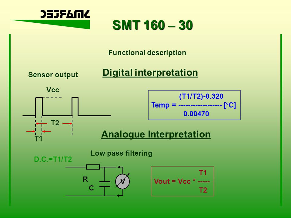 SMT 160 – 30 Digital interpretation Analogue Interpretation
